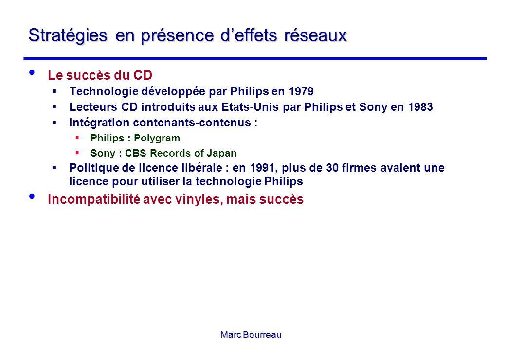 Marc Bourreau Stratégies en présence deffets réseaux Le succès du CD Technologie développée par Philips en 1979 Lecteurs CD introduits aux Etats-Unis