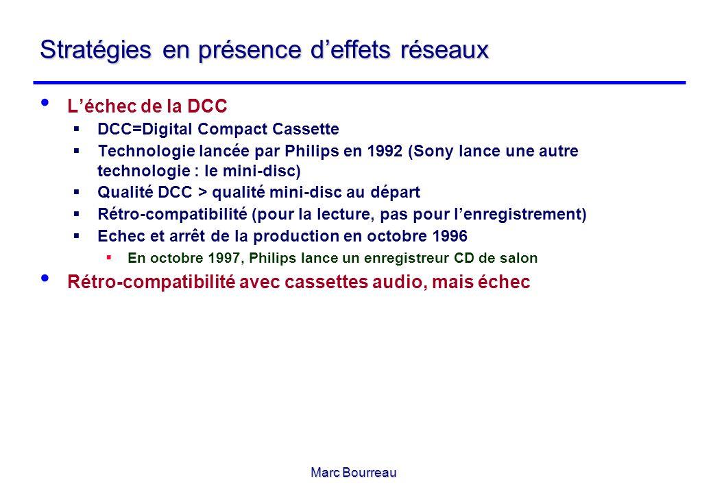 Marc Bourreau Stratégies en présence deffets réseaux Léchec de la DCC DCC=Digital Compact Cassette Technologie lancée par Philips en 1992 (Sony lance