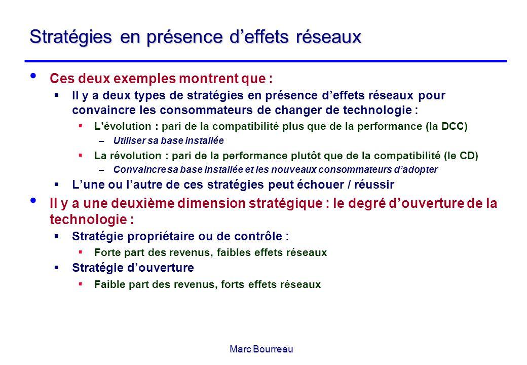 Marc Bourreau Stratégies en présence deffets réseaux Ces deux exemples montrent que : Il y a deux types de stratégies en présence deffets réseaux pour