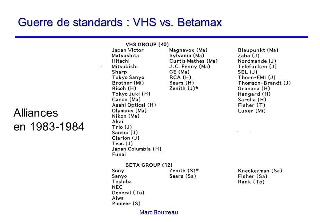 Marc Bourreau Guerre de standards : VHS vs. Betamax Alliances en 1983-1984