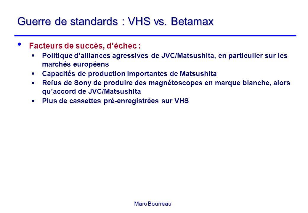 Marc Bourreau Guerre de standards : VHS vs. Betamax Facteurs de succès, déchec : Politique dalliances agressives de JVC/Matsushita, en particulier sur