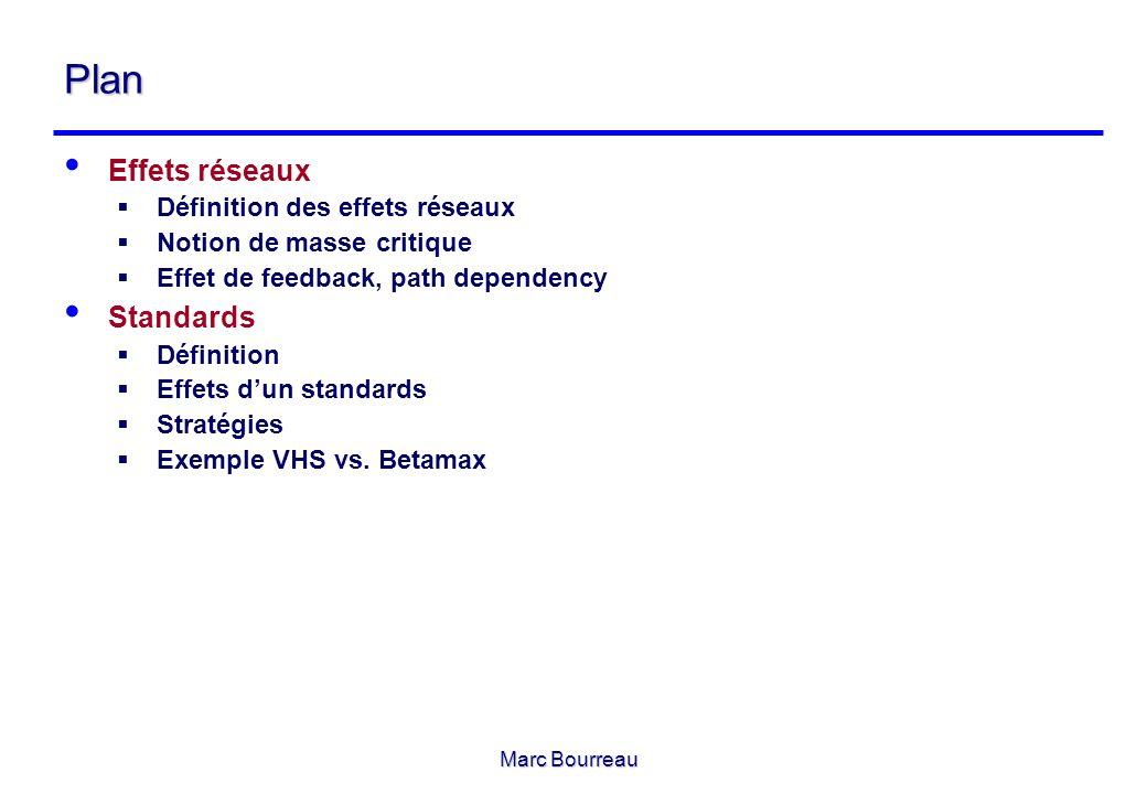 Marc Bourreau Plan Effets réseaux Définition des effets réseaux Notion de masse critique Effet de feedback, path dependency Standards Définition Effet