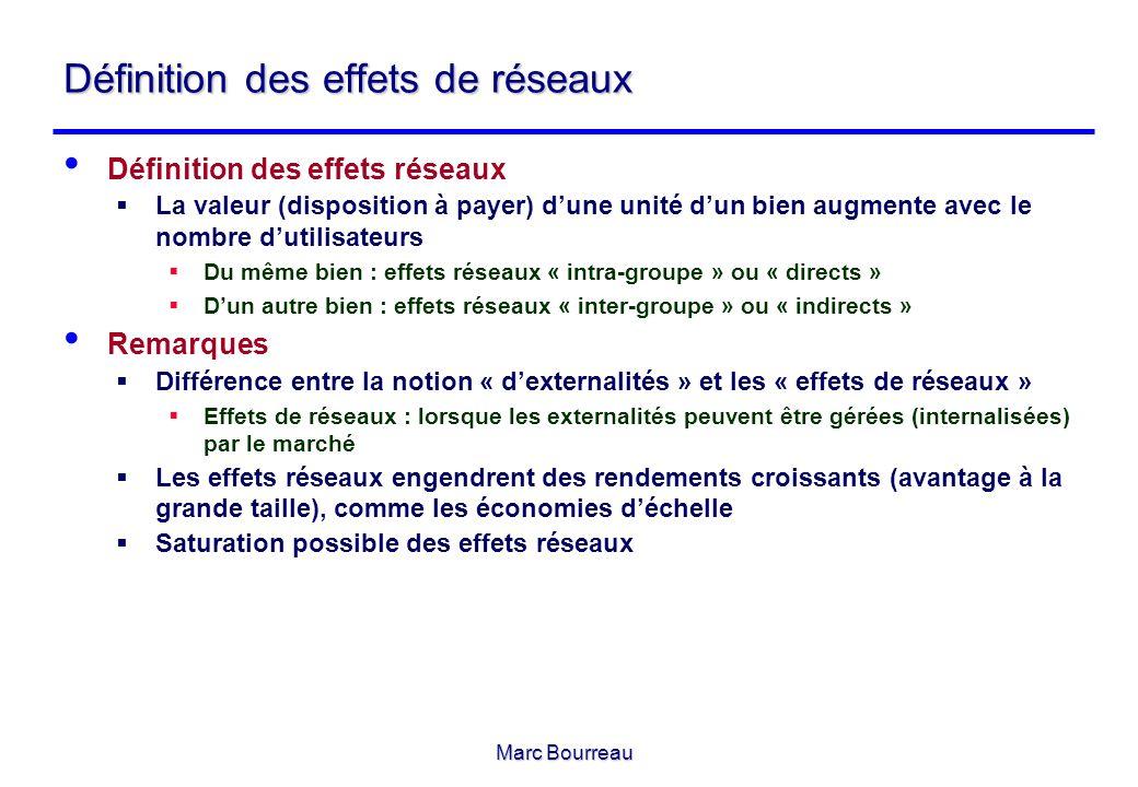 Marc Bourreau Définition des effets de réseaux Définition des effets réseaux La valeur (disposition à payer) dune unité dun bien augmente avec le nomb