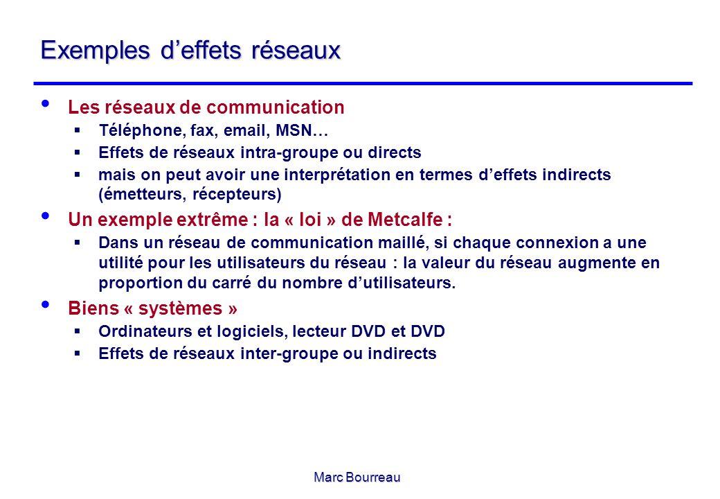 Marc Bourreau Exemples deffets réseaux Les réseaux de communication Téléphone, fax, email, MSN… Effets de réseaux intra-groupe ou directs mais on peut