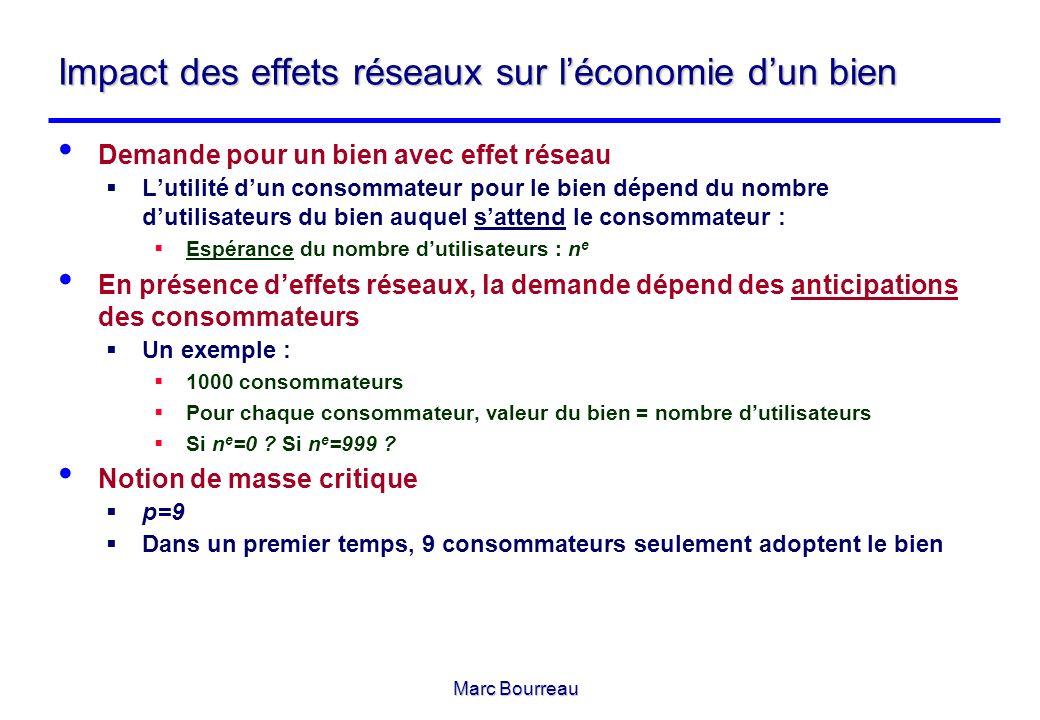 Marc Bourreau Impact des effets réseaux sur léconomie dun bien Demande pour un bien avec effet réseau Lutilité dun consommateur pour le bien dépend du
