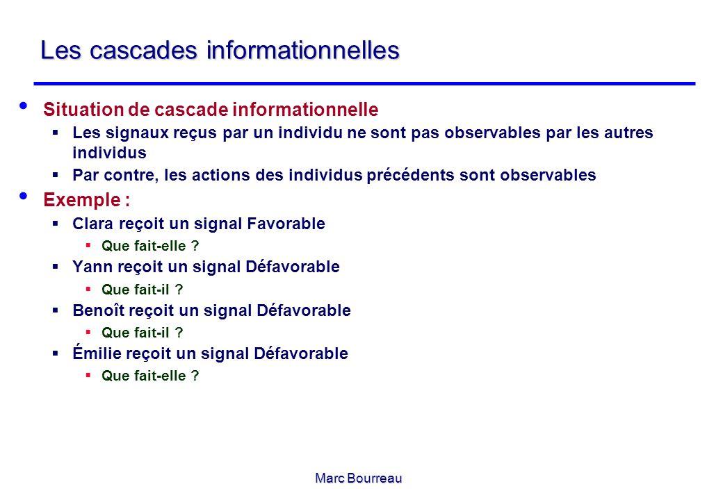 Marc Bourreau Les cascades informationnelles Situation de cascade informationnelle Les signaux reçus par un individu ne sont pas observables par les a