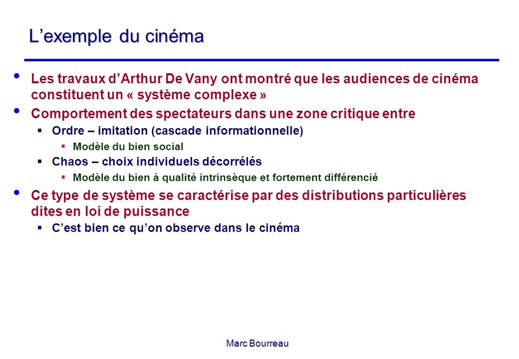 Marc Bourreau Lexemple du cinéma Les travaux dArthur De Vany ont montré que les audiences de cinéma constituent un « système complexe » Comportement d