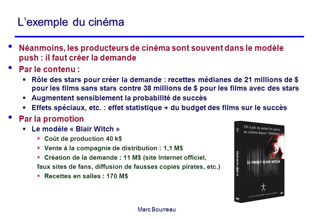 Lexemple du cinéma Néanmoins, les producteurs de cinéma sont souvent dans le modèle push : il faut créer la demande Par le contenu : Rôle des stars po