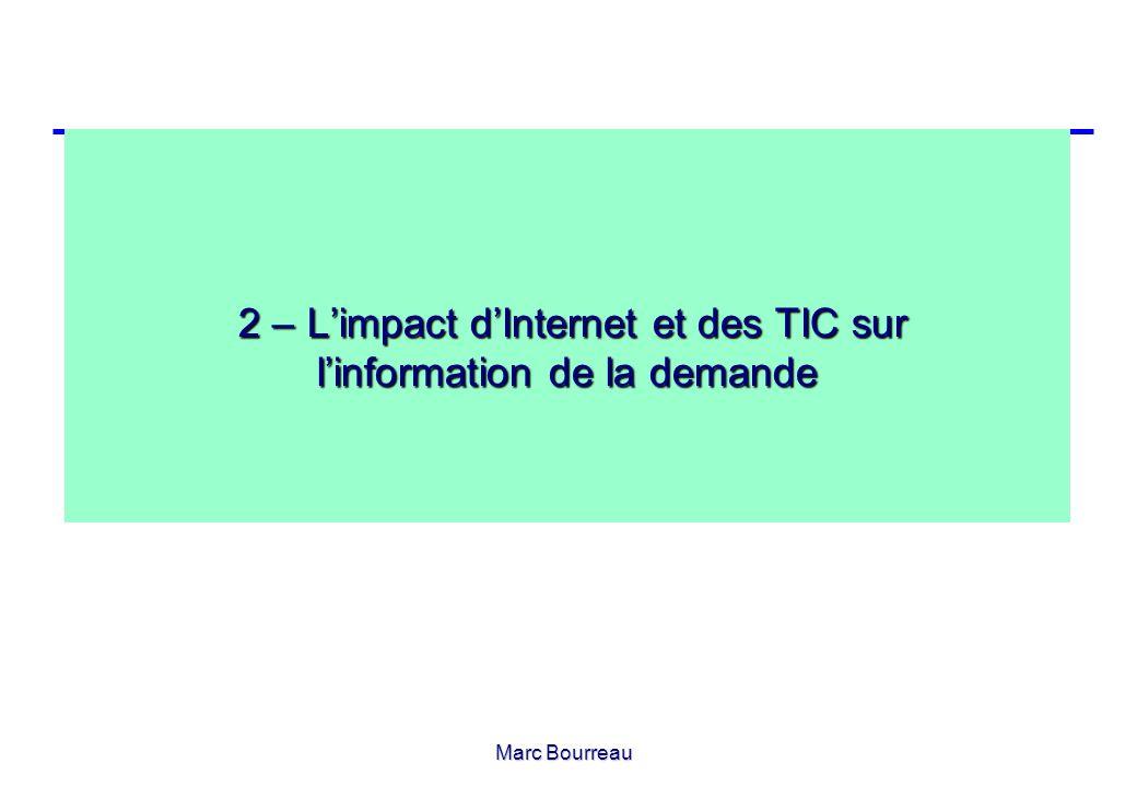 Marc Bourreau 2 – Limpact dInternet et des TIC sur linformation de la demande 2 – Limpact dInternet et des TIC sur linformation de la demande