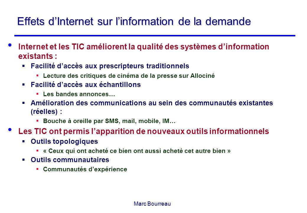 Marc Bourreau Effets dInternet sur linformation de la demande Internet et les TIC améliorent la qualité des systèmes dinformation existants : Facilité