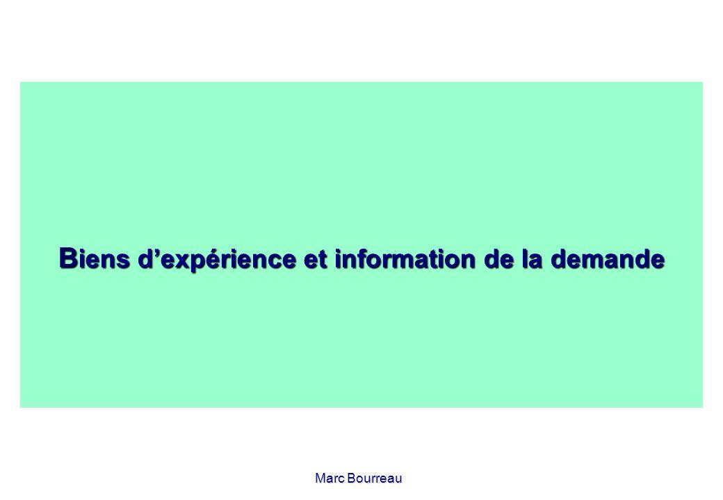 Marc Bourreau Plan Linformation de la demande dans les marchés traditionnels Définition des biens dexpérience Problèmes posés aux marchés Les cascades informationnelles Limpact dInternet et des TIC sur linformation de la demande Les communautés dexpérience