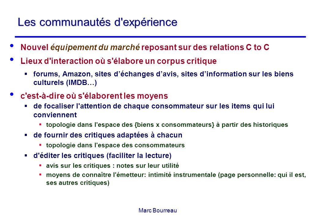 Marc Bourreau Les communautés d'expérience Nouvel équipement du marché reposant sur des relations C to C Lieux d'interaction où s'élabore un corpus cr
