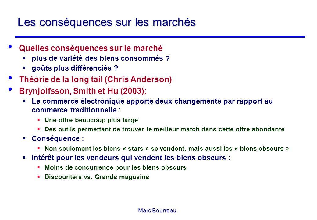 Marc Bourreau Les conséquences sur les marchés Quelles conséquences sur le marché plus de variété des biens consommés ? goûts plus différenciés ? Théo
