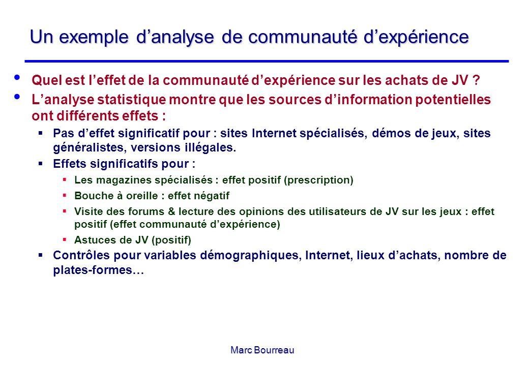 Marc Bourreau Un exemple danalyse de communauté dexpérience Quel est leffet de la communauté dexpérience sur les achats de JV ? Lanalyse statistique m