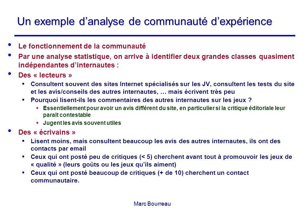 Marc Bourreau Un exemple danalyse de communauté dexpérience Le fonctionnement de la communauté Par une analyse statistique, on arrive à identifier deu