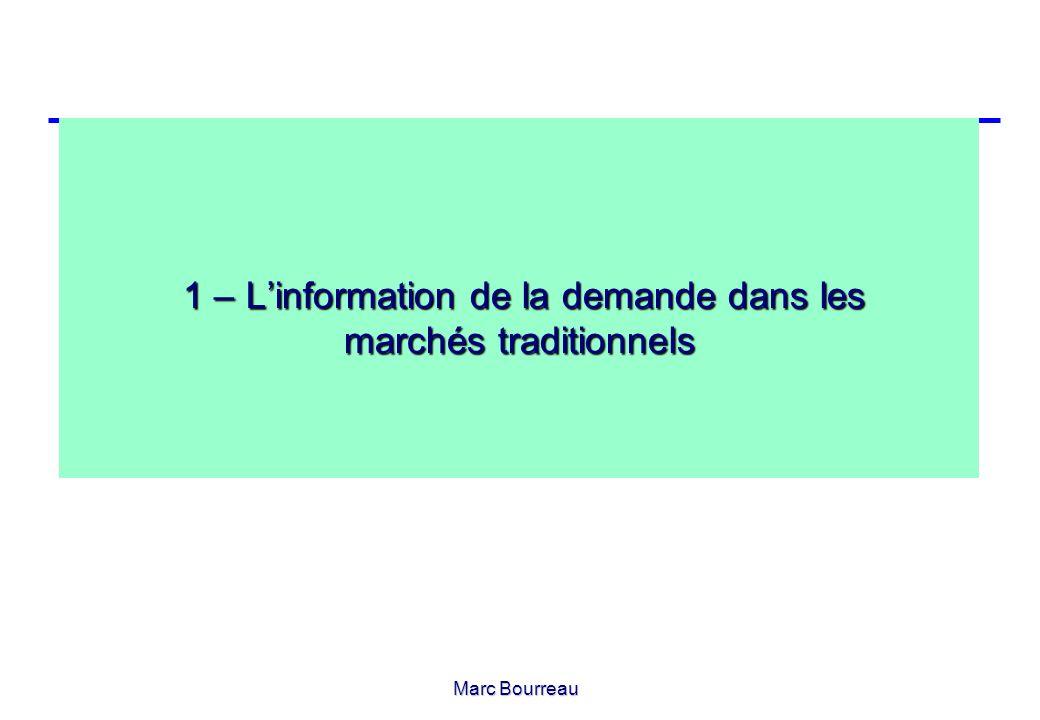 Marc Bourreau Un exemple danalyse de communauté dexpérience Quel est leffet de la communauté dexpérience sur les achats de JV .