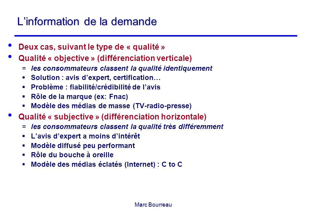 Marc Bourreau Linformation de la demande Deux cas, suivant le type de « qualité » Qualité « objective » (différenciation verticale) =les consommateurs