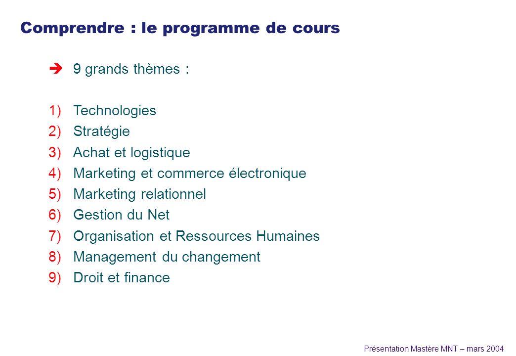 Présentation Mastère MNT – mars 2004 Comprendre : le programme de cours è9 grands thèmes : 1)Technologies 2)Stratégie 3)Achat et logistique 4)Marketin