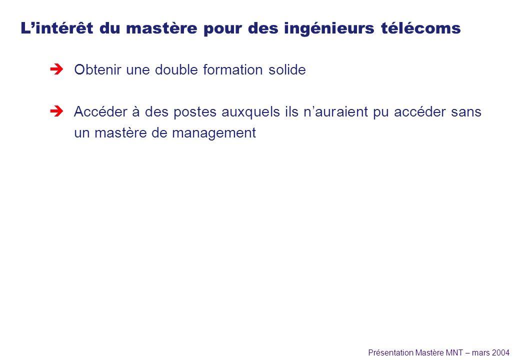 Présentation Mastère MNT – mars 2004 Lintérêt du mastère pour des ingénieurs télécoms èObtenir une double formation solide èAccéder à des postes auxqu