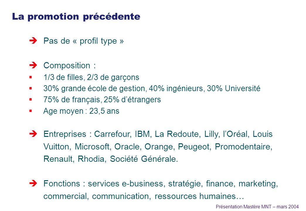 Présentation Mastère MNT – mars 2004 La promotion actuelle èPas de « profil type » èComposition : 20% de filles, 80% de garçons 58% ingénieurs, 35% gestionnaires, 7% divers 80% de français, 20% détrangers Age moyen : 25,2 ans (22 ans – 35 ans)