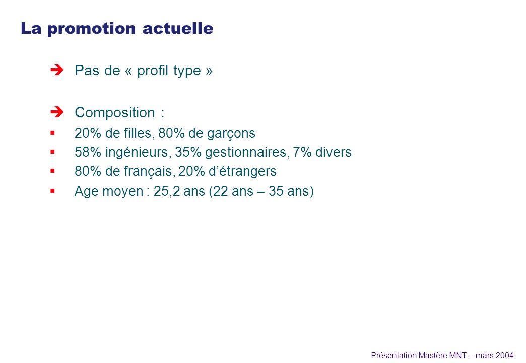 Présentation Mastère MNT – mars 2004 La promotion actuelle èPas de « profil type » èComposition : 20% de filles, 80% de garçons 58% ingénieurs, 35% ge