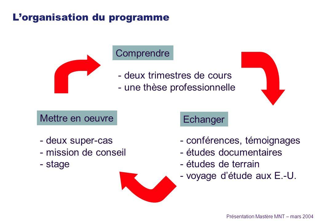 Présentation Mastère MNT – mars 2004 Lorganisation du programme Comprendre Mettre en oeuvre Echanger - deux trimestres de cours - une thèse profession