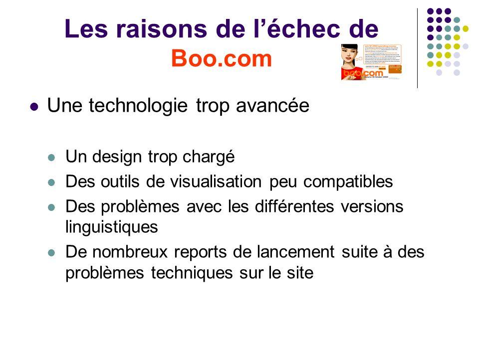 Les raisons de léchec de Boo.com Une technologie trop avancée Un design trop chargé Des outils de visualisation peu compatibles Des problèmes avec les