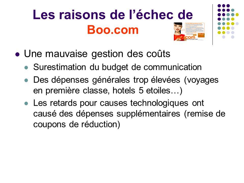 Les raisons de léchec de Boo.com Une mauvaise gestion des coûts Surestimation du budget de communication Des dépenses générales trop élevées (voyages
