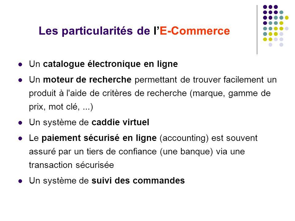 Les particularités de lE-Commerce Un catalogue électronique en ligne Un moteur de recherche permettant de trouver facilement un produit à l'aide de cr