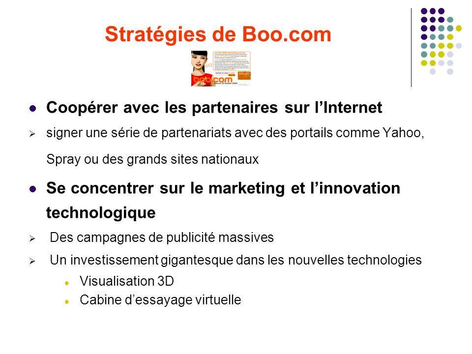 Stratégies de Boo.com Coopérer avec les partenaires sur lInternet signer une série de partenariats avec des portails comme Yahoo, Spray ou des grands