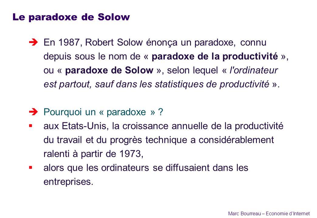 Marc Bourreau – Economie dInternet Le paradoxe de Solow èEn 1987, Robert Solow énonça un paradoxe, connu depuis sous le nom de « paradoxe de la produc
