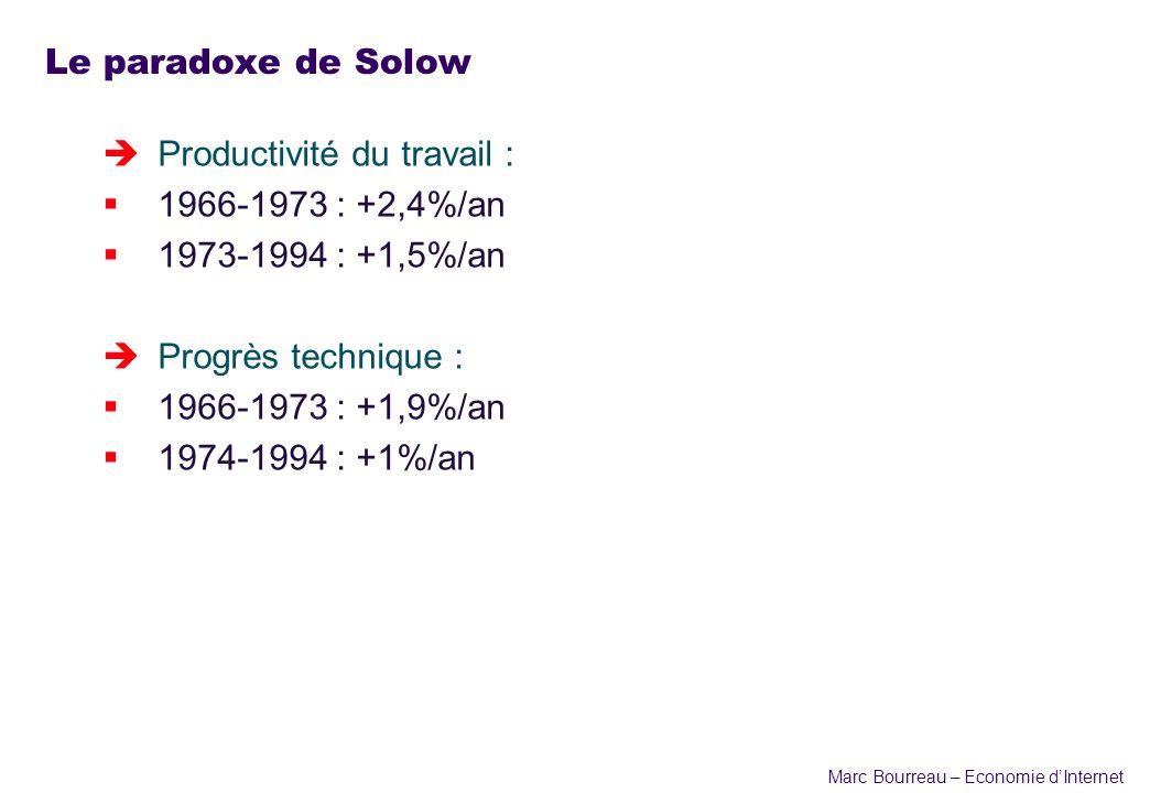 Marc Bourreau – Economie dInternet Le paradoxe de Solow èProductivité du travail : 1966-1973 : +2,4%/an 1973-1994 : +1,5%/an èProgrès technique : 1966