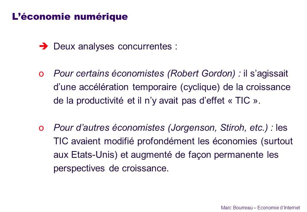 Marc Bourreau – Economie dInternet Léconomie numérique èDeux analyses concurrentes : oPour certains économistes (Robert Gordon) : il sagissait dune ac