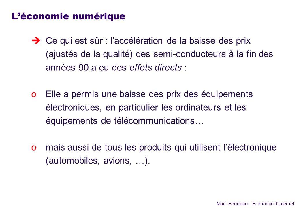 Marc Bourreau – Economie dInternet Léconomie numérique èCe qui est sûr : laccélération de la baisse des prix (ajustés de la qualité) des semi-conducte