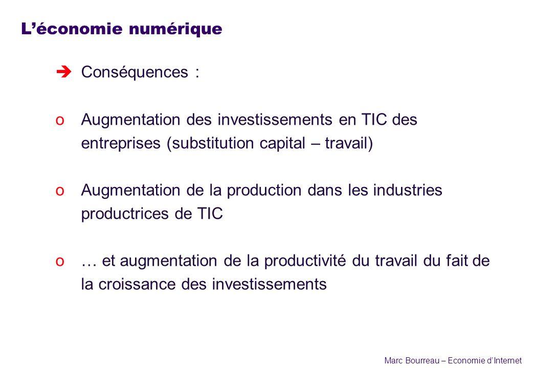 Marc Bourreau – Economie dInternet Léconomie numérique èConséquences : oAugmentation des investissements en TIC des entreprises (substitution capital