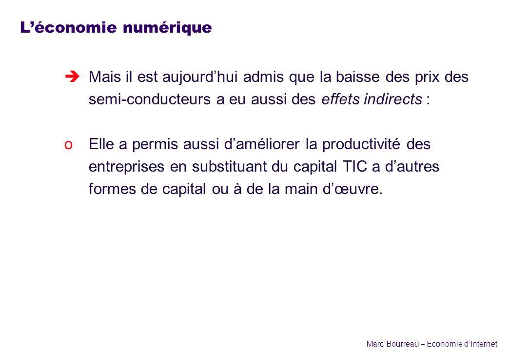 Marc Bourreau – Economie dInternet Léconomie numérique èMais il est aujourdhui admis que la baisse des prix des semi-conducteurs a eu aussi des effets