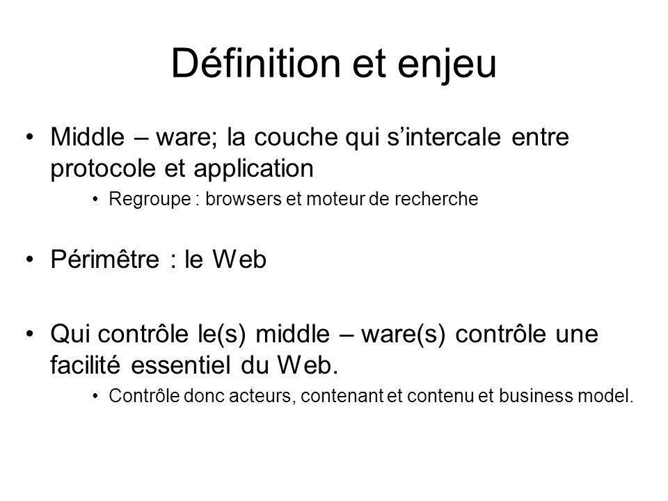 Définition et enjeu Middle – ware; la couche qui sintercale entre protocole et application Regroupe : browsers et moteur de recherche Périmêtre : le Web Qui contrôle le(s) middle – ware(s) contrôle une facilité essentiel du Web.