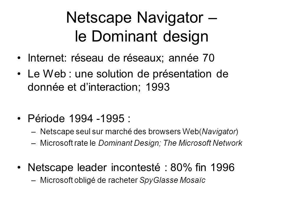 Netscape Navigator – le Dominant design Internet: réseau de réseaux; année 70 Le Web : une solution de présentation de donnée et dinteraction; 1993 Période 1994 -1995 : –Netscape seul sur marché des browsers Web(Navigator) –Microsoft rate le Dominant Design; The Microsoft Network Netscape leader incontesté : 80% fin 1996 –Microsoft obligé de racheter SpyGlasse Mosaïc
