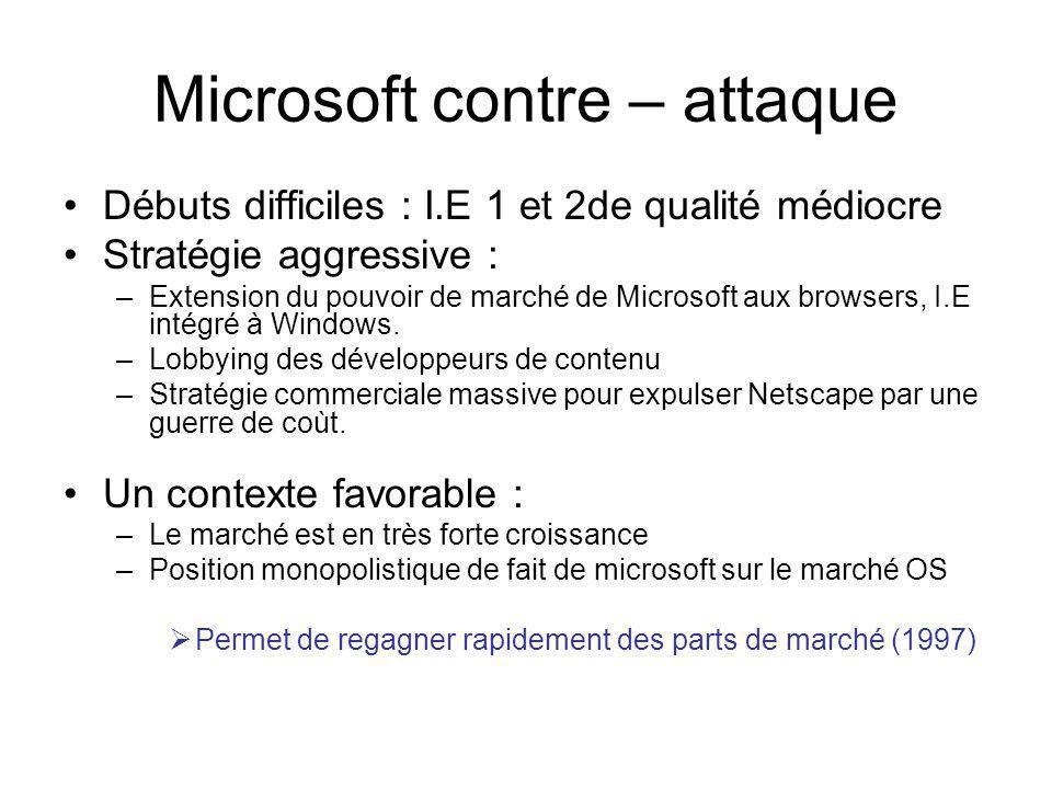 Microsoft contre – attaque Débuts difficiles : I.E 1 et 2de qualité médiocre Stratégie aggressive : –Extension du pouvoir de marché de Microsoft aux browsers, I.E intégré à Windows.