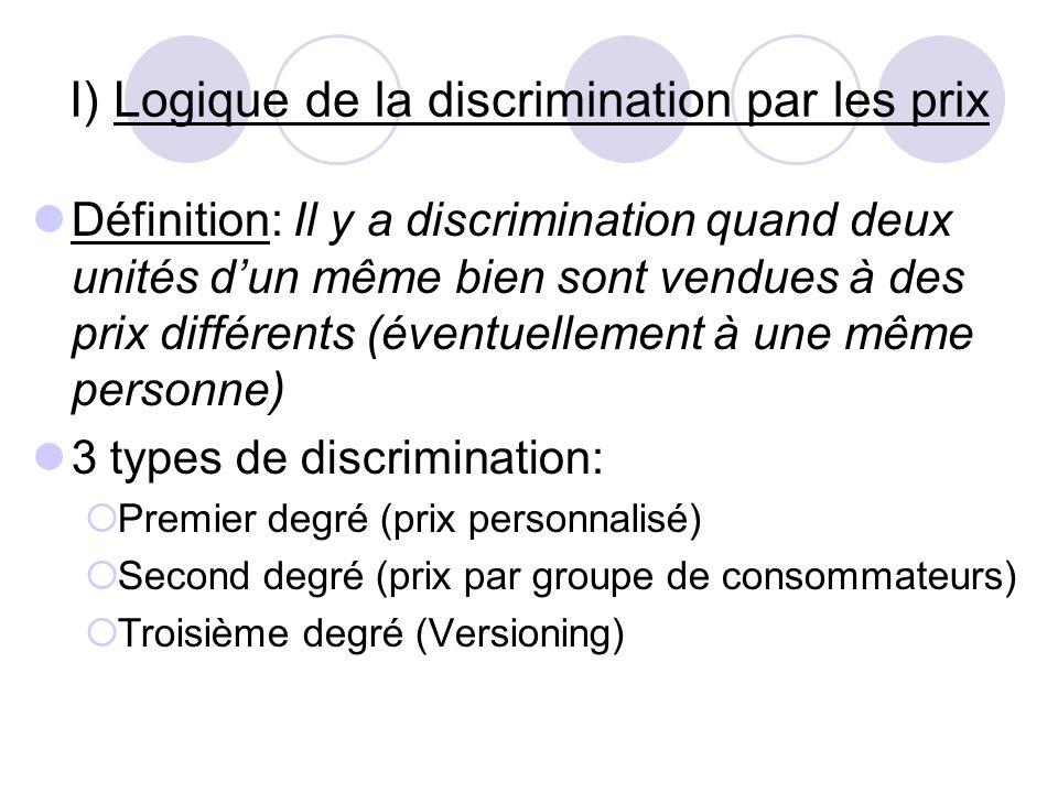 I) Logique de la discrimination par les prix Définition: Il y a discrimination quand deux unités dun même bien sont vendues à des prix différents (éve