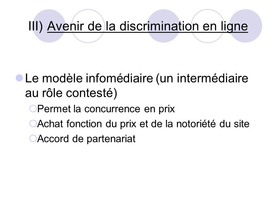 III) Avenir de la discrimination en ligne Le modèle infomédiaire (un intermédiaire au rôle contesté) Permet la concurrence en prix Achat fonction du p