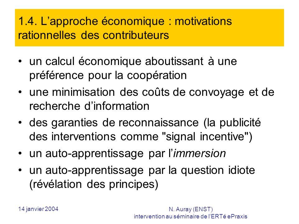 14 janvier 2004 N. Auray (ENST) intervention au séminaire de lERTé ePraxis 1.4.