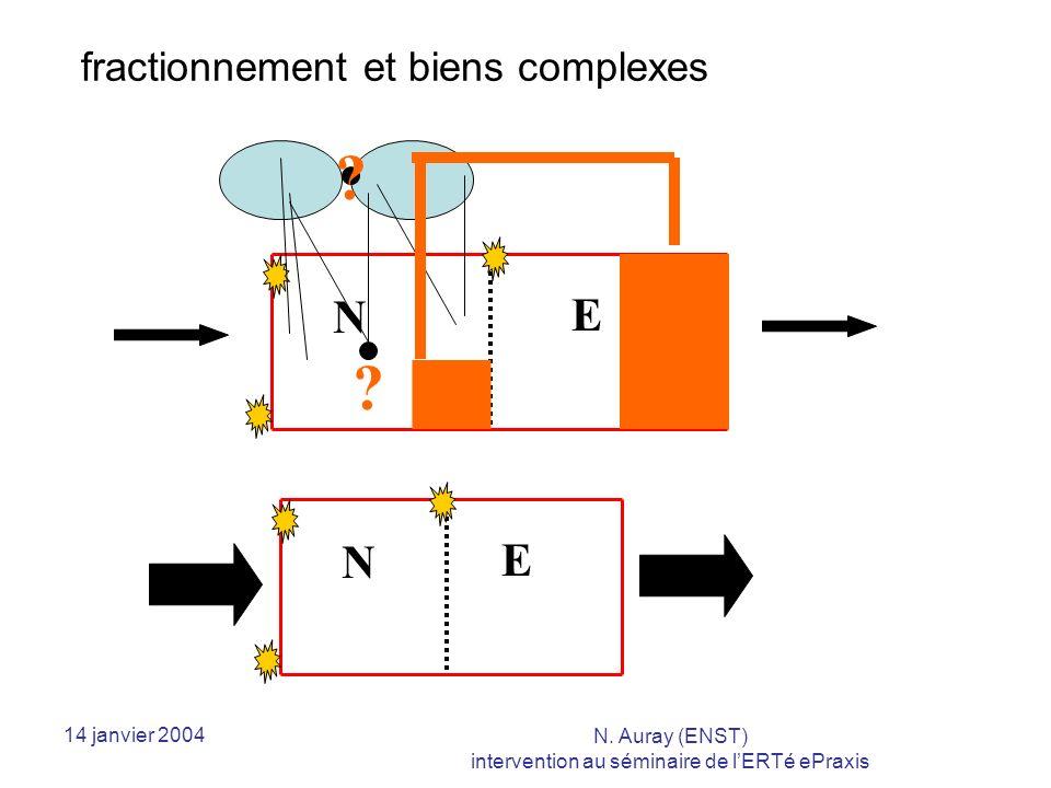 14 janvier 2004 N. Auray (ENST) intervention au séminaire de lERTé ePraxis N E N E .