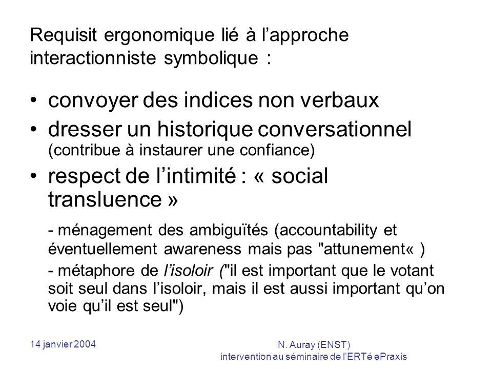 14 janvier 2004 N. Auray (ENST) intervention au séminaire de lERTé ePraxis N E modèle général