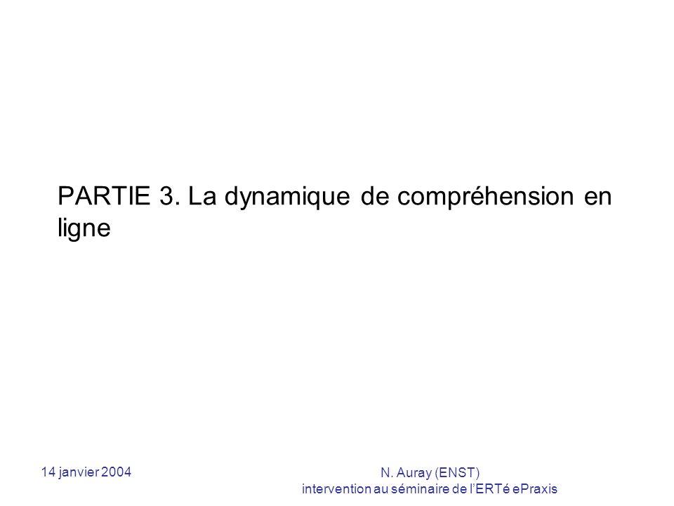 14 janvier 2004 N. Auray (ENST) intervention au séminaire de lERTé ePraxis PARTIE 3.