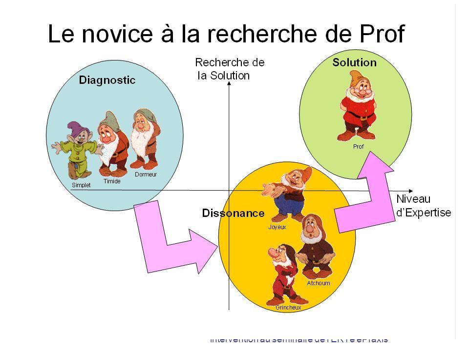 14 janvier 2004 N. Auray (ENST) intervention au séminaire de lERTé ePraxis