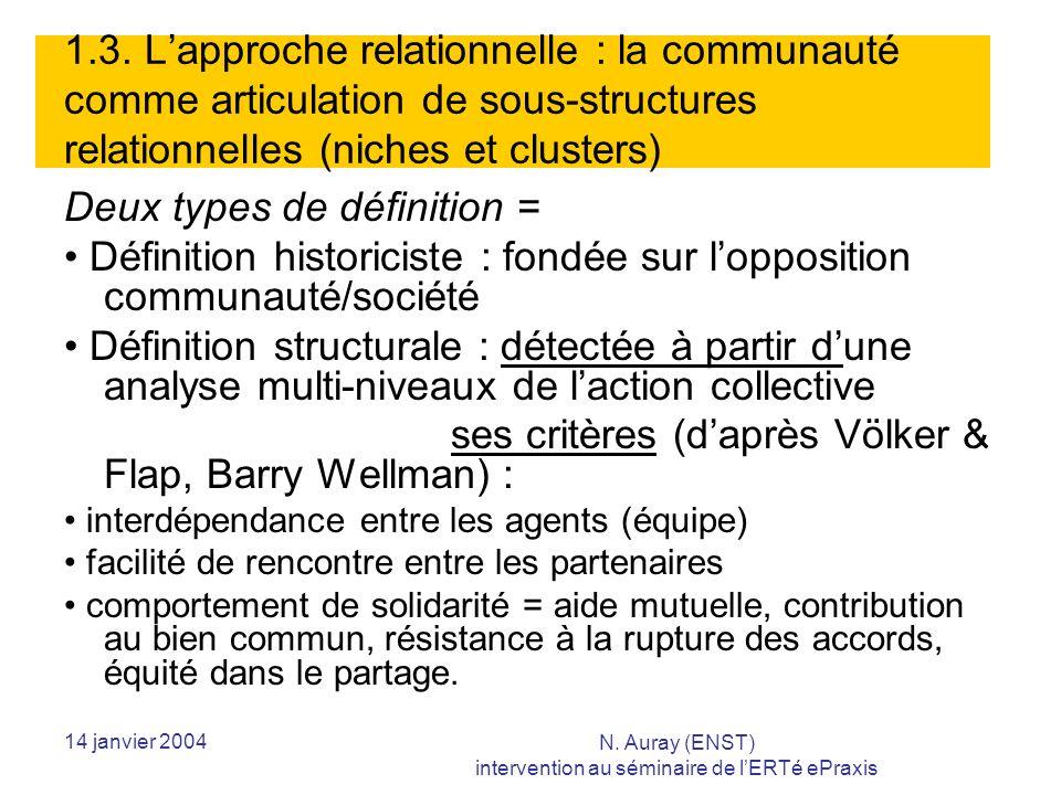 14 janvier 2004 N.Auray (ENST) intervention au séminaire de lERTé ePraxis POSITION DU PROBLEME (B.