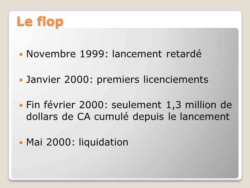 Le flop Novembre 1999: lancement retardé Janvier 2000: premiers licenciements Fin février 2000: seulement 1,3 million de dollars de CA cumulé depuis le lancement Mai 2000: liquidation