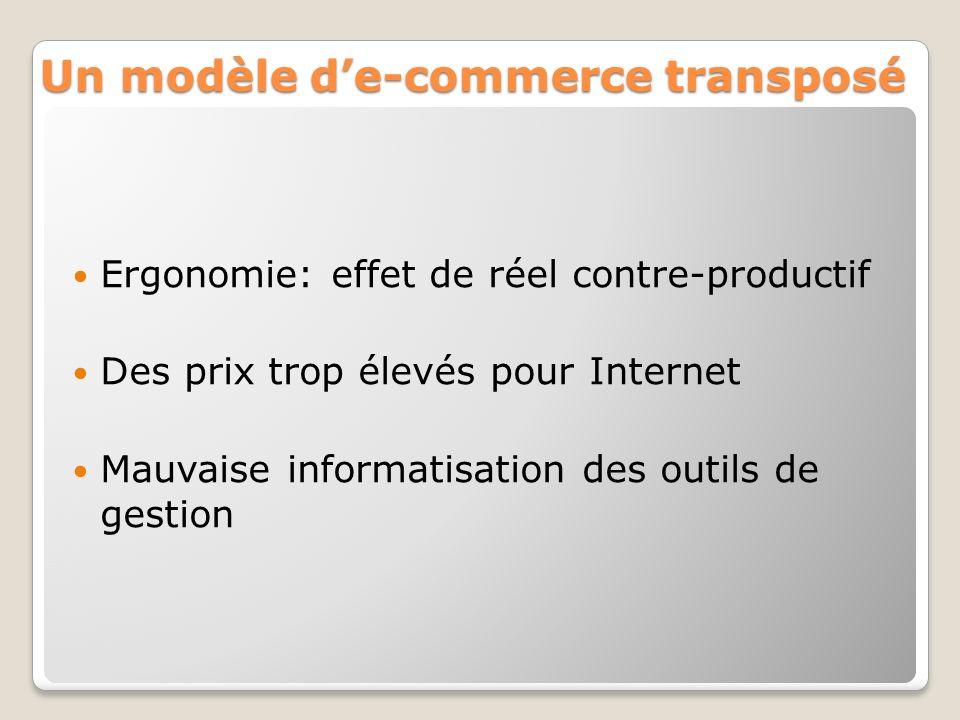 Un modèle de-commerce transposé Ergonomie: effet de réel contre-productif Des prix trop élevés pour Internet Mauvaise informatisation des outils de gestion