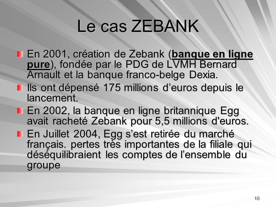 10 Le cas ZEBANK En 2001, création de Zebank (banque en ligne pure), fondée par le PDG de LVMH Bernard Arnault et la banque franco-belge Dexia. Ils on